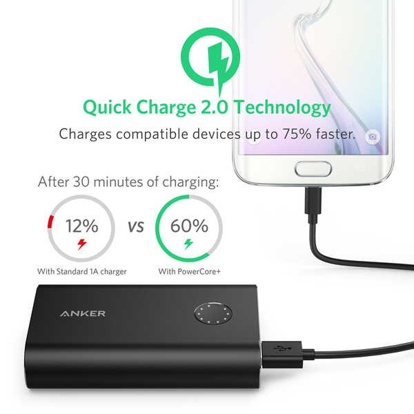 Pin dự phòng Anker PowerCore+ 10050 QC 2.0 - QuickCharge 2.0