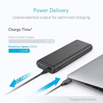 Pin Dự Phòng Anker PowerCore Speed 20000 PD