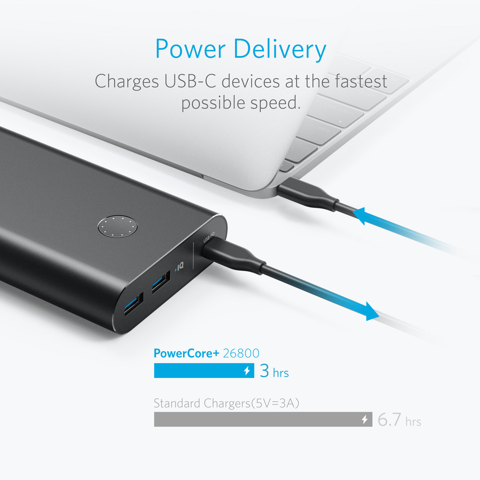 pin_du_phong_anker_powercore__26800_usb_c_power_delivery.jpg