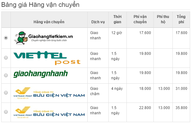 Chu-shop-me-va-be-tai-Can-Tho-co-nen-su-dung-phan-mem-ban-hang-online-mien-phi-4