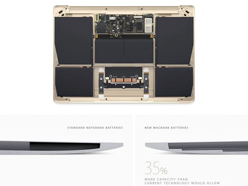 Gioi-thieu-The-New-Macbook-2015-5.jpg
